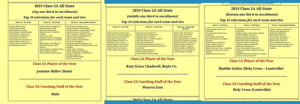 Chloe Vanhoose 3rd Team All State 3A Softball.